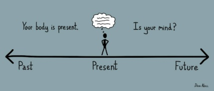 your_body_is_present